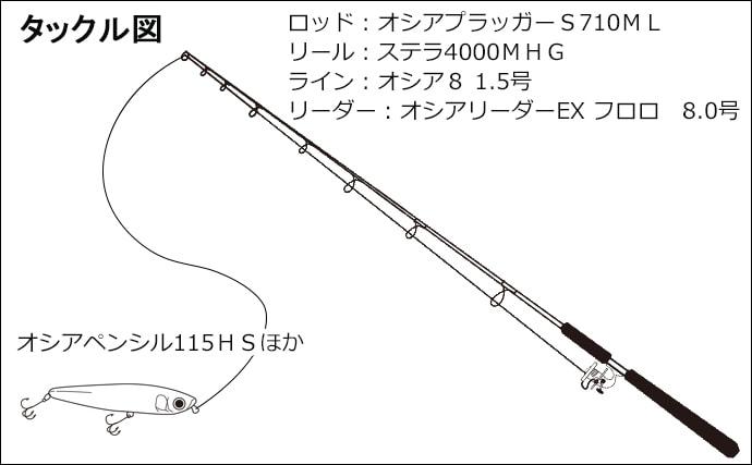 三代目JSB山下健二郎が挑むキャスティングシイラゲーム【マリンクラブ・シースタイル】