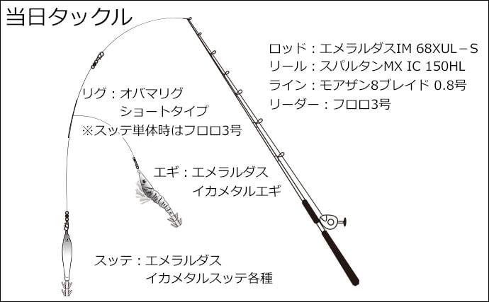 鷹巣沖イカメタルで40cm頭にアカイカ&スルメ34杯竿頭【神海丸】
