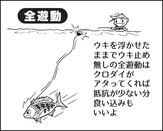 クロダイ狙い秋の波止フカセ釣り徹底解説 エサ取り別に攻略法を公開!