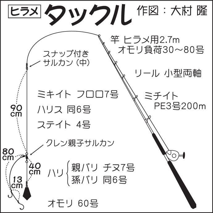 部分解禁した外房ヒラメ取材レポート 3.4kg頭に37尾【増栄丸】
