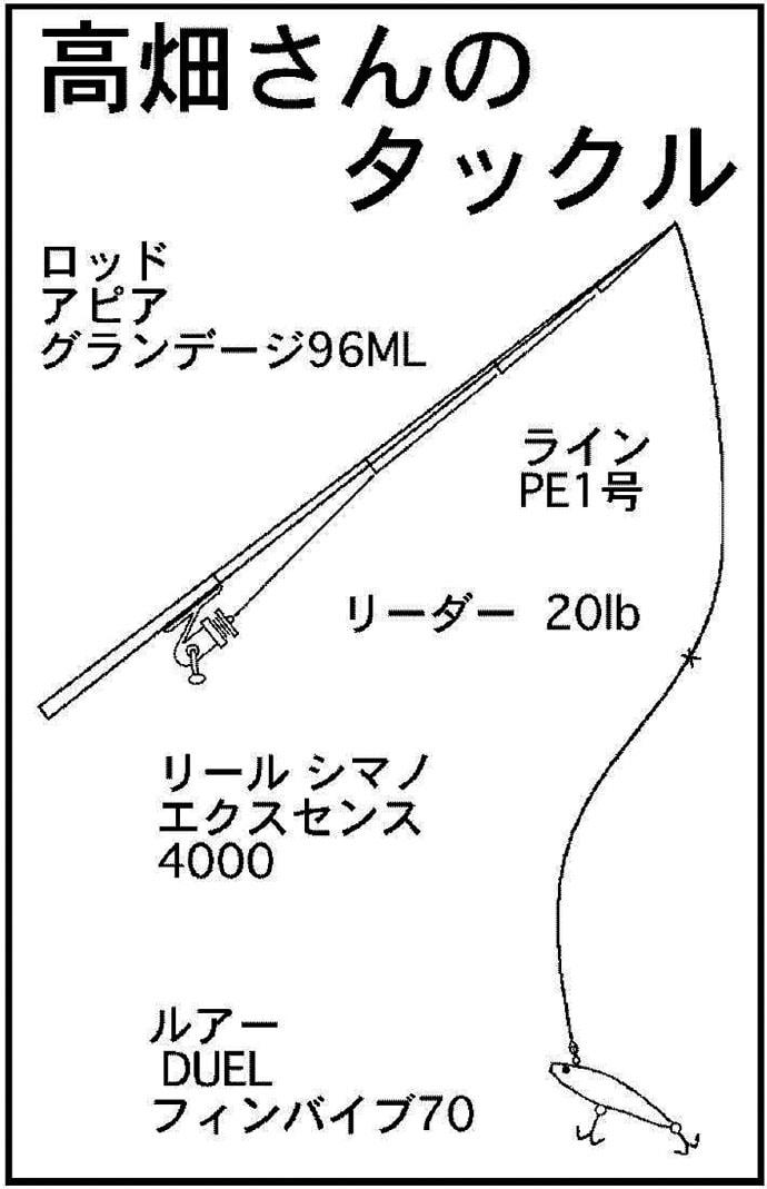 木曽川リバーゲームで年無しクロダイ&75cm超シーバス手中【愛知】