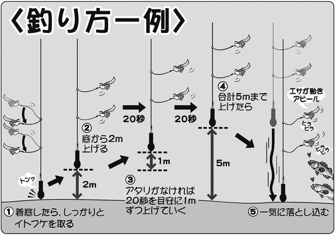 浅場で狙える茨城沖『アカムツ』釣り初心者入門 オススメ船宿3選も紹介