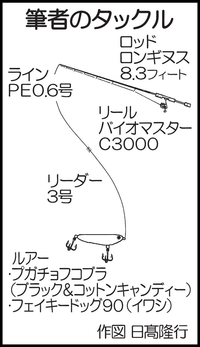 チニングで48cmチヌに良型キビレ スローな誘いでヒット【熊本県】