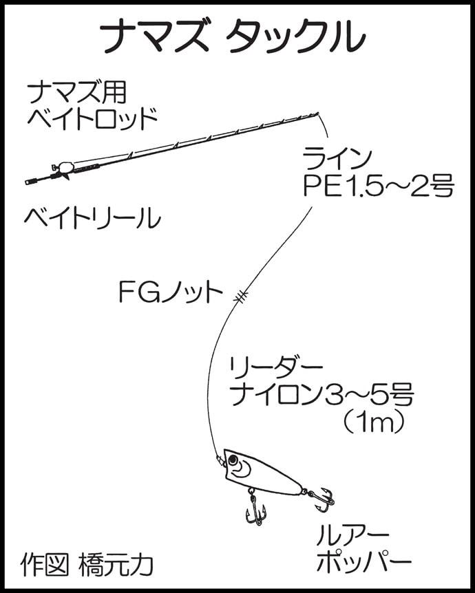 ナマズトップゲームでロクマル『ランカーサイズ』をキャッチ【鹿児島】
