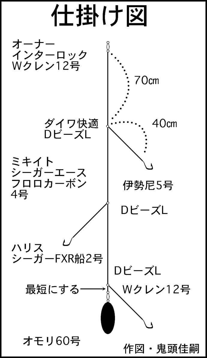 【2019秋】ウタセ五目釣り初心者入門 大物狙いシーズン到来!