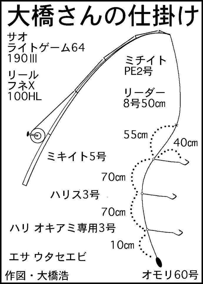 シーズン開幕直後の『ウタセ五目』釣りでカワハギやチダイ【忠栄丸】