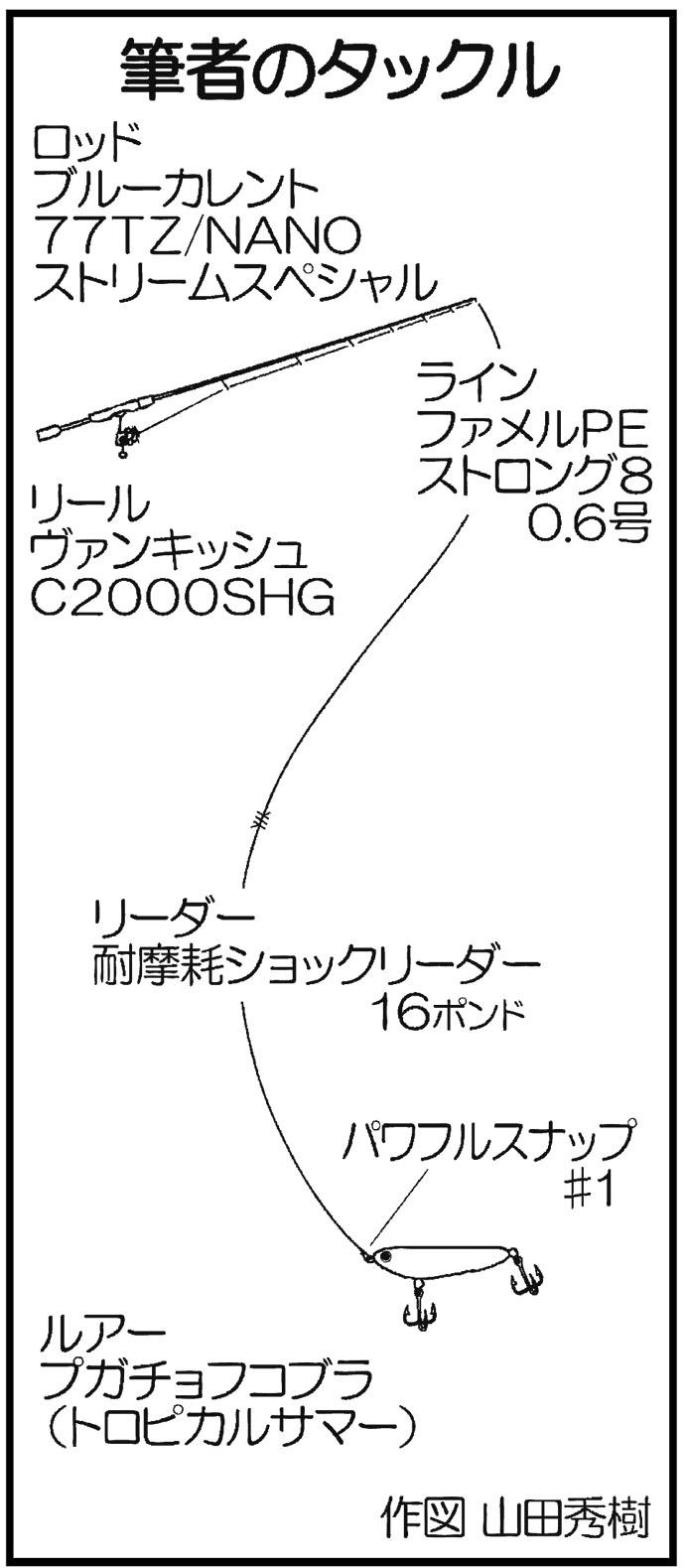 トップチニングゲームで45cm本命 激渋時に激流でヒット【熊本県】