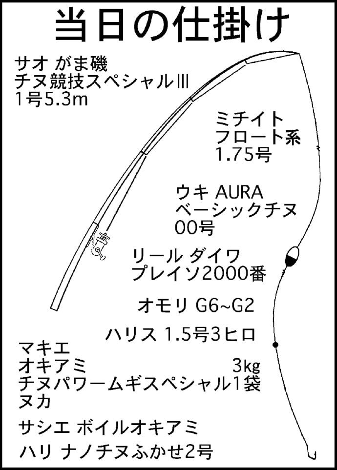 『渚釣り』で50㎝頭に1時間半でクロダイ6匹【福井・嶺北エリア】
