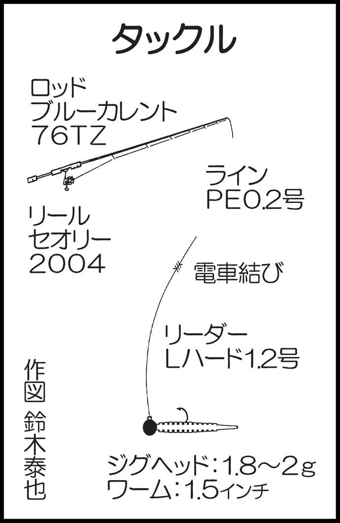 秋の風物詩『カマスゲーム』で25cm級ヒット ダートでヒット【福岡】
