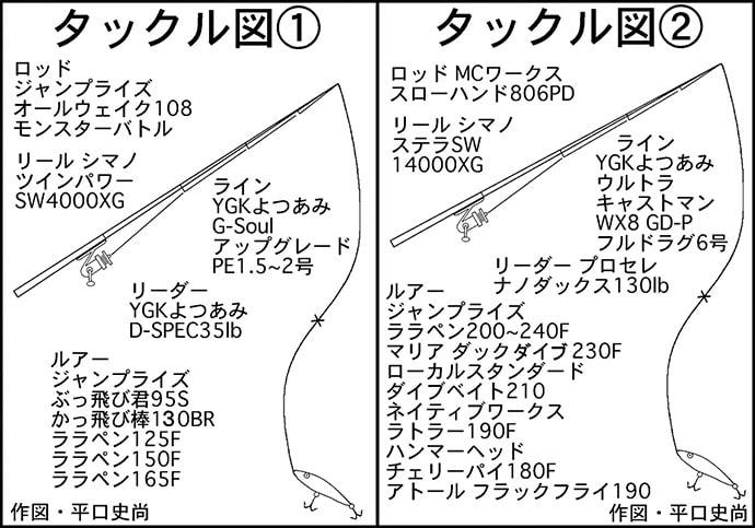 奥能登の2大ロックショアゲーム「ヒラマサ」&「ヒラスズキ」を解説