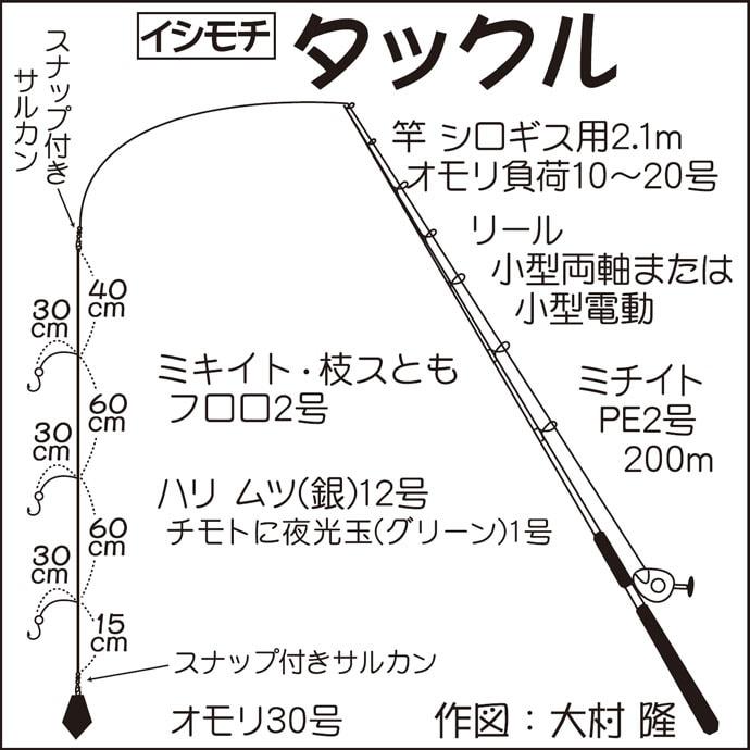 シーズン開幕の東京湾イシモチ船で34cm頭に48尾と好調【鴨下丸】
