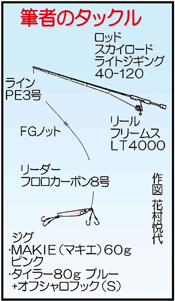 SLJ&タイラバで70cm大型マダイ連続ヒットに青物も【第五大安丸】