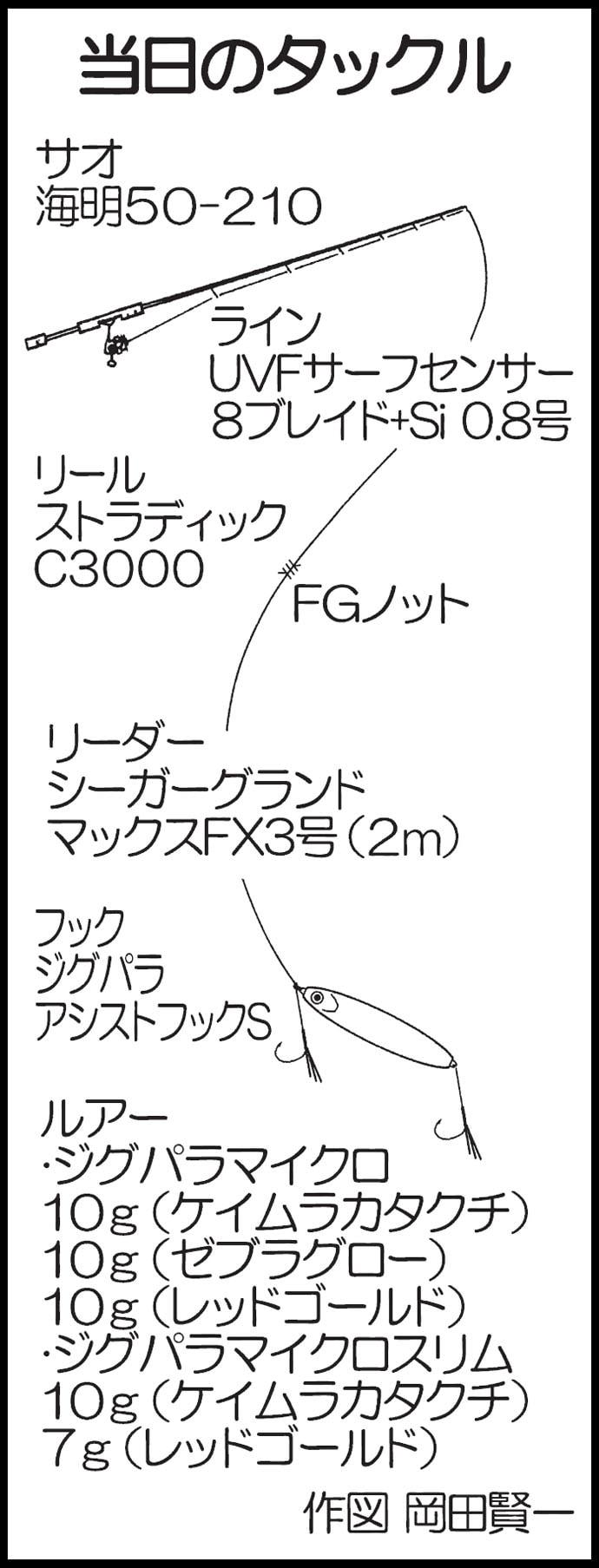 メッキゲームのつもりが五目達成 ゼブラグローカラーがアタリ【番匠川】