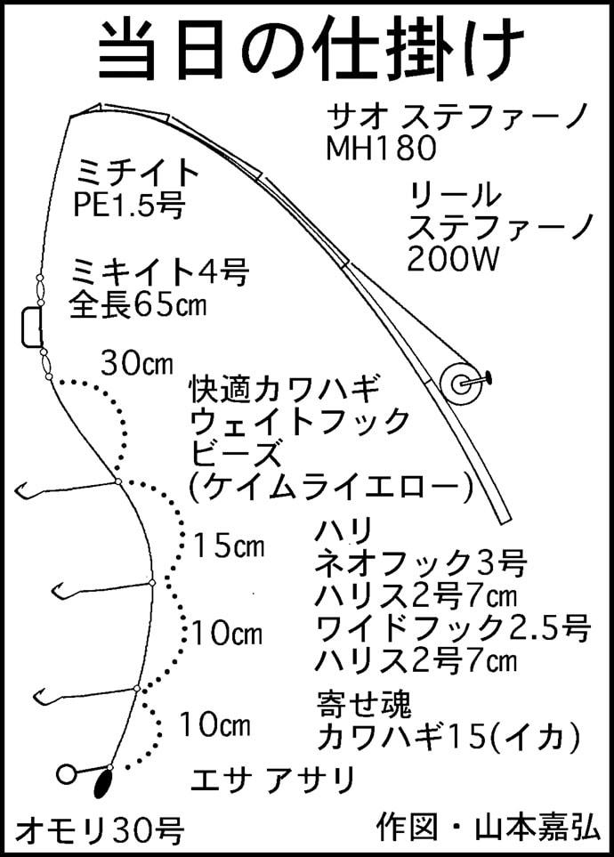ボートカワハギ釣りで16連続ヒット 19cm頭に本命31匹【愛知】