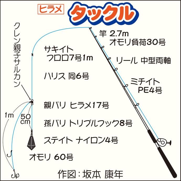 10月『広域解禁』直後の外房ヒラメ船で2kg級頭に10尾【増栄丸】