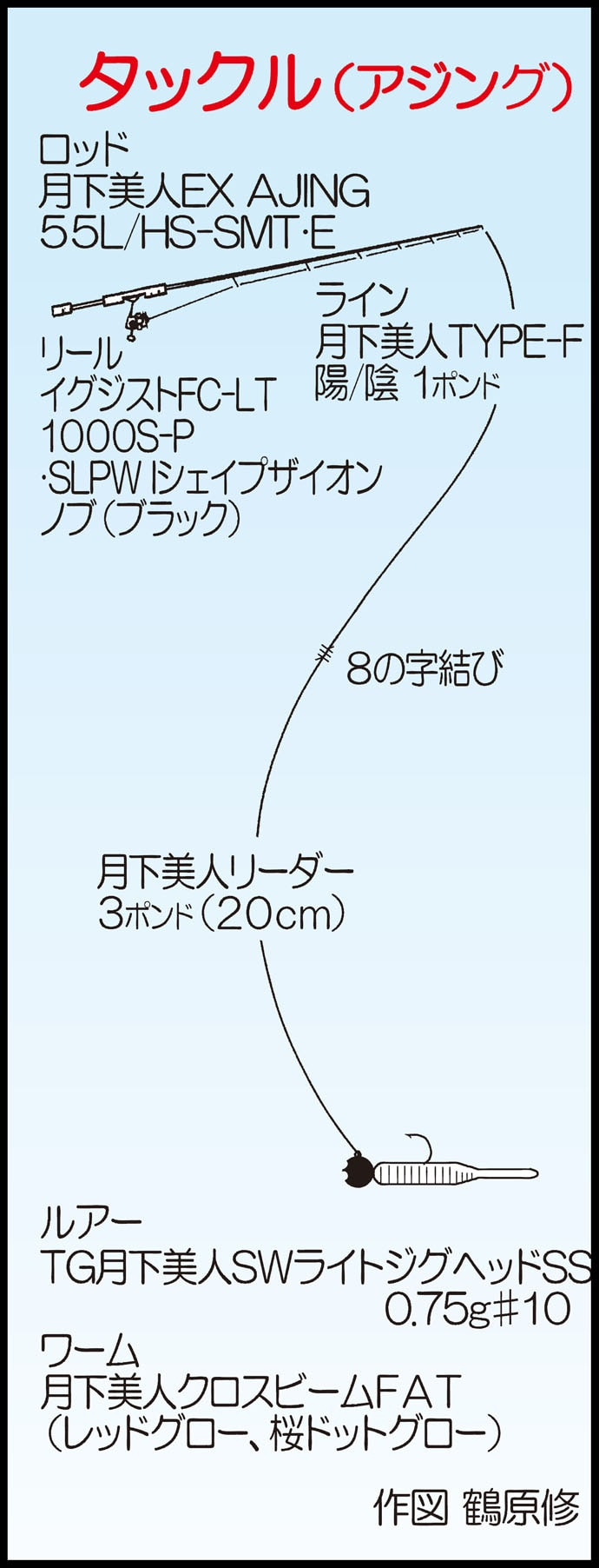 ライトロック&アジングで良型含みヒット多数【三本杭・芦屋漁港】