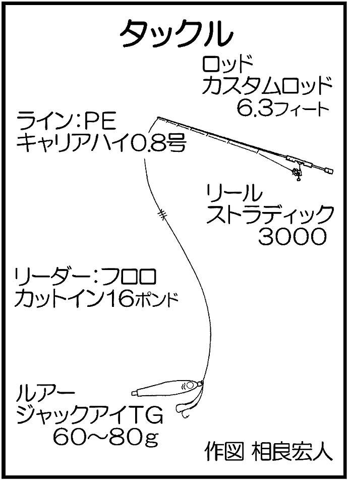 ライトジギングで50cm級大型オオモンハタ連発 ただ巻きがパターン