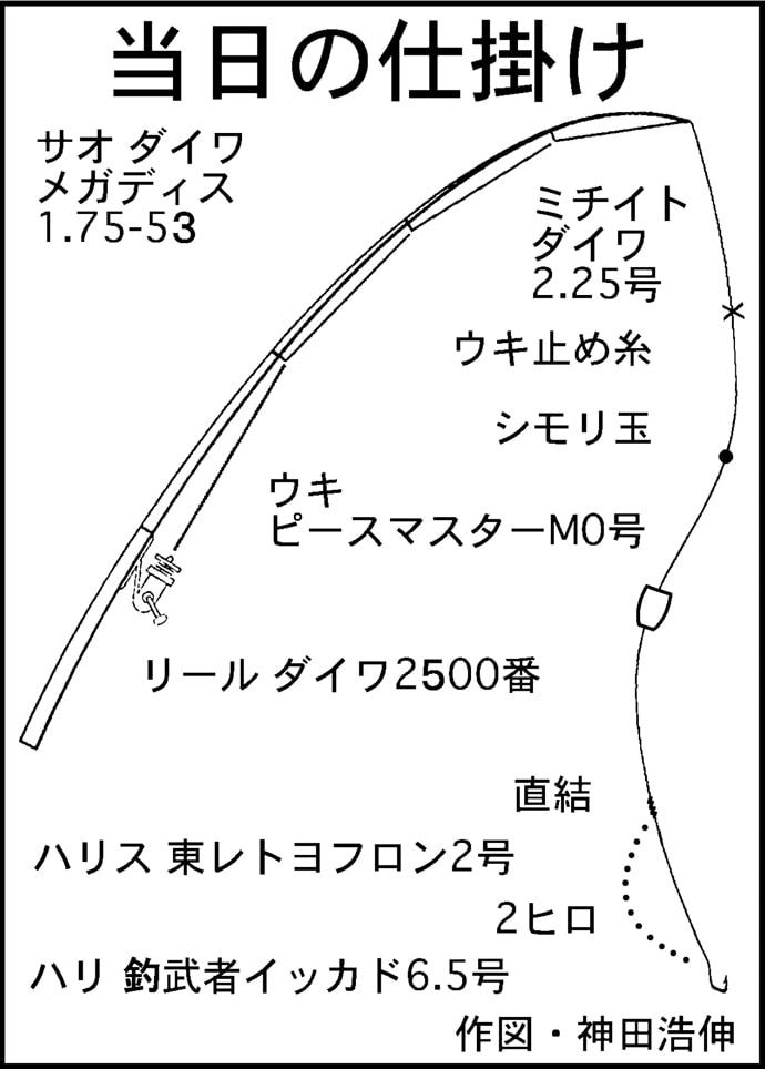秋磯フカセ釣りで40cm級イナダ連打 35cm級本命グレも【三重】