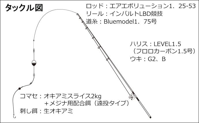 フカセ釣りで35cmメジナ 『沈め探り釣り』で強風&食い渋り攻略!