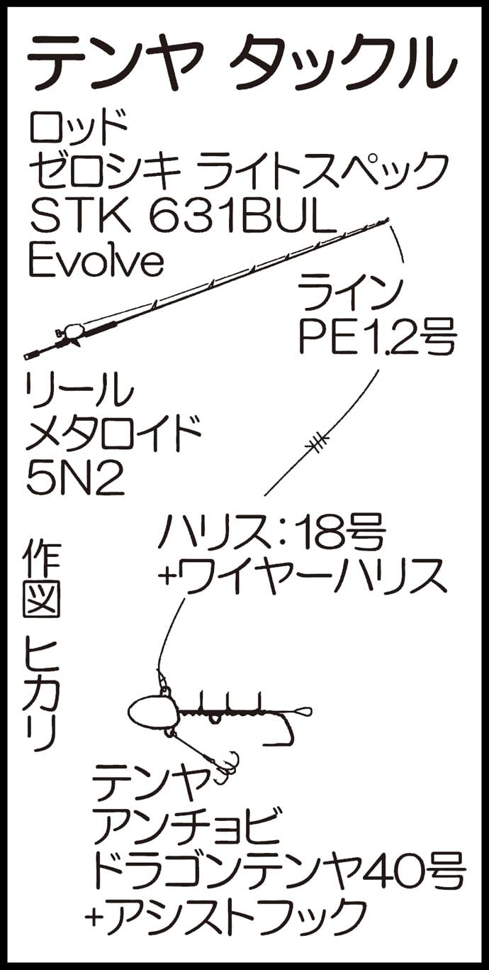 テンヤとジギングの二刀流タチウオ 超ドラゴン級も船中登場【錦江湾】