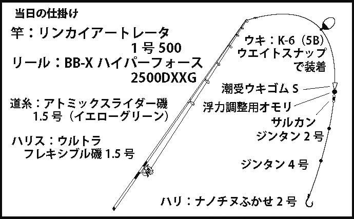 波止フカセ釣りで48cm頭チヌ12尾 好機到来【尼崎フェニックス】
