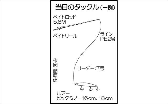 有明海『ランカーシーバスゲーム』始動 コノシロパターンで最大86cm