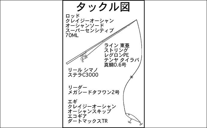 ボートティップランエギングで船中アオリイカ25匹の好釣果【三重県】