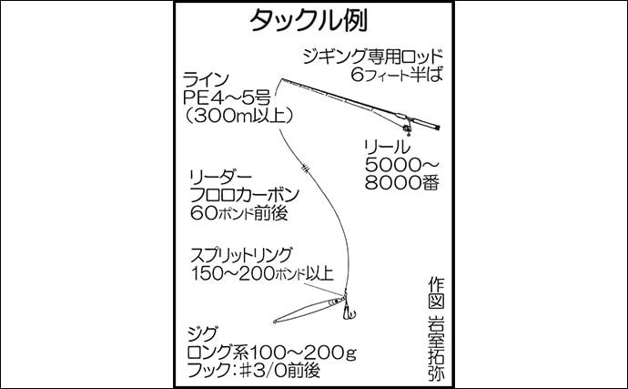 【九州エリア2019秋】最盛期のオフショアジギングのキホンを解説