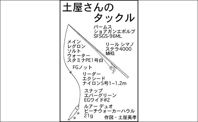 フラットゲームで45cm級マゴチ4匹 キモはボトムキープ【木曽川】