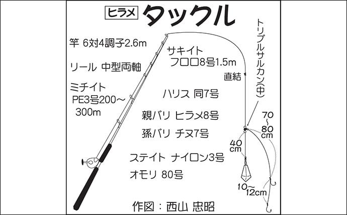部分解禁の鹿島ヒラメ船で8kg『大判』登場 船中ツ抜けも【不動丸】