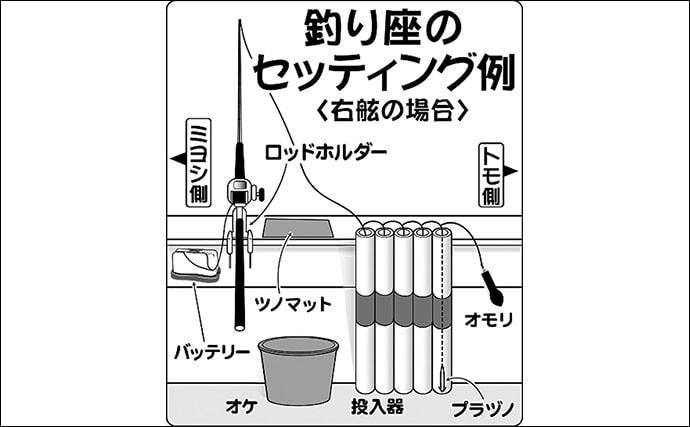 【2019関東エリア】ヤリイカシーズン突入 釣り方のキホンを解説