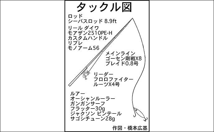 サーフフラットゲームでまさかのヒラメ数釣り 50cm頭に7匹【伊勢湾】