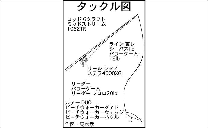 サーフゲームで1日3枚ヒラメキャッチ 最大は50cm級【伊良湖岬】