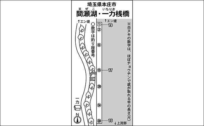 今週のヘラブナ推薦釣り場【埼玉・間瀬湖】