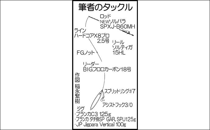 水深16mの浅場で104cmヒラマサに74cmマダイがヒット【福岡】