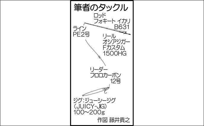 オフショアジギングで8kgヒラマサ含み青物連釣【エル・クルーズ】