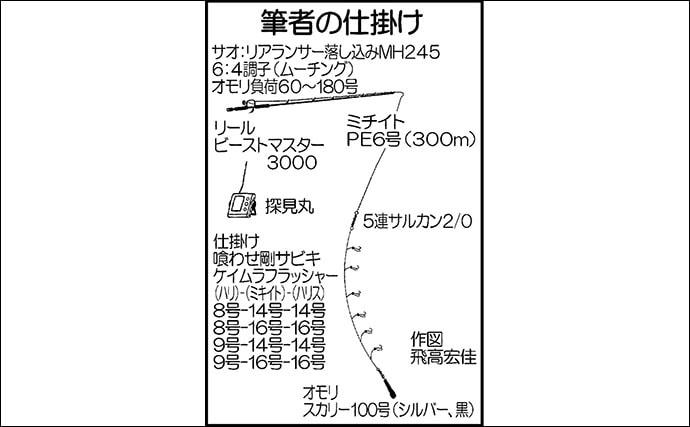 1投目から怒涛の3連続ヒット 落とし込みでヒラマサ&マダイ【明生丸】