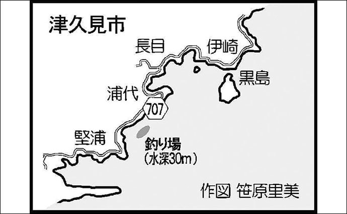 マイボート釣行で55cmマダイ手中 五目釣りを堪能【大分県】