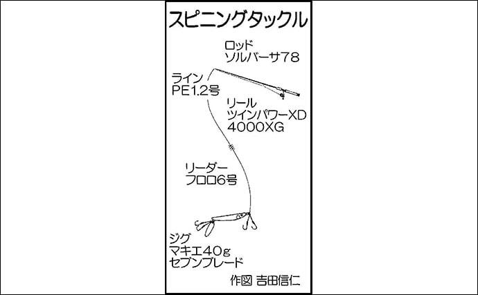 水深10m以下の『オフシャロゲーム』が熱い 80cmブリ&1m超サワラ登場