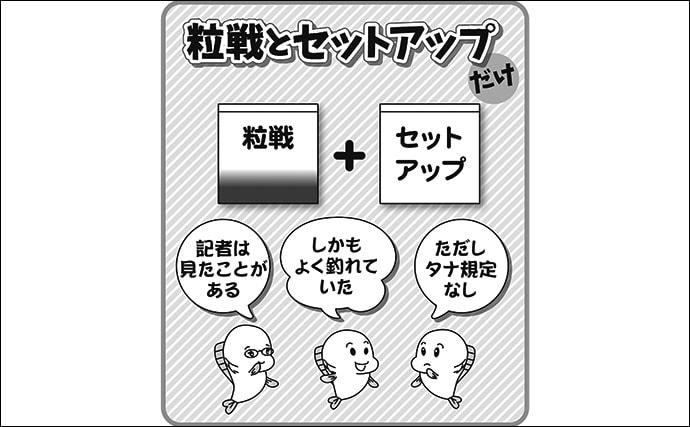 伊藤さとしのプライムフィッシング【セットアップを用いたセット釣り:第5回】