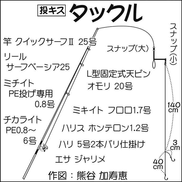 館山港ポテンシャル高し 投げキス釣りで21cm頭に2人でシロギス26尾