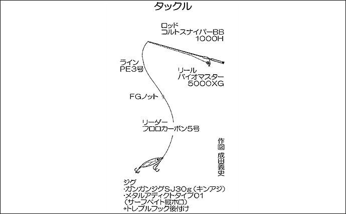 陸っぱりルアーフィッシングでカマス・アジ・アラカブ【呼子沖の島】