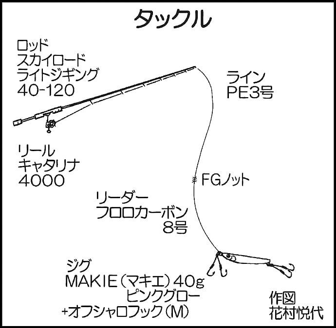 キャスティングサワラゲームで90cm本命手中【ガイドサービスセブン】