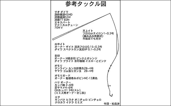 【東海2020春】いよいよ渓流解禁 アマゴとヤマメ狙いエサ釣りのキホン