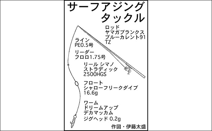 サーフアジングで『泣きギガ』39cm巨大アジキャッチ【七里御浜】
