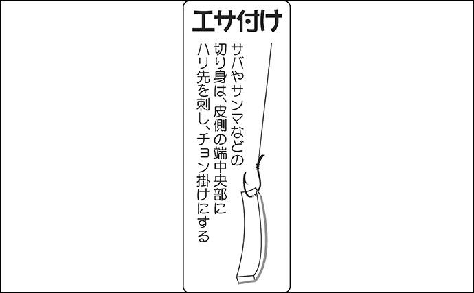 【茨城沖2020】春告魚『オキメバル』釣りキホン解説 群れ固まると好機
