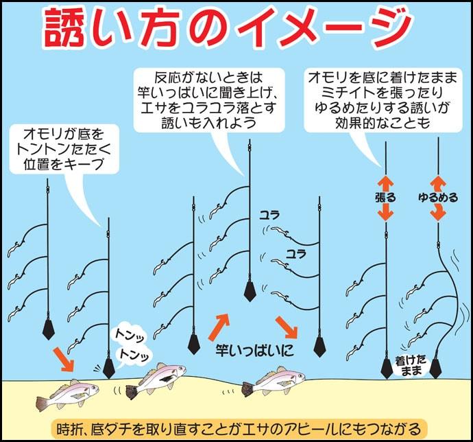 【2020関東】船釣り入門に最適な『イシモチ』解説 派手なアタリを満喫