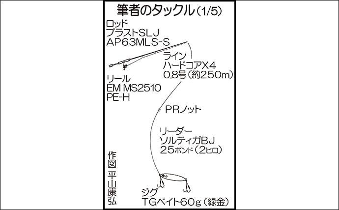 SLJで良型青物が乱舞 90cm級ヒラマサ6尾にブリ19尾【Ryusei】