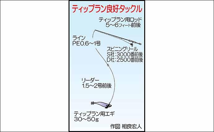 深場のティップランエギングで1.2kg頭にアオリイカ全員安打【長崎】