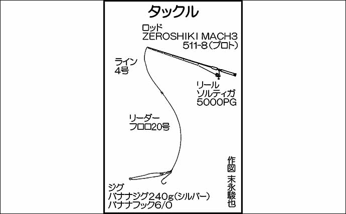 大型ヒラマサとの攻防戦を制す オフショアジギングで10.6kg【幸漁丸】